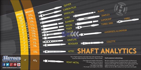 Shafty Harrows Supergrip